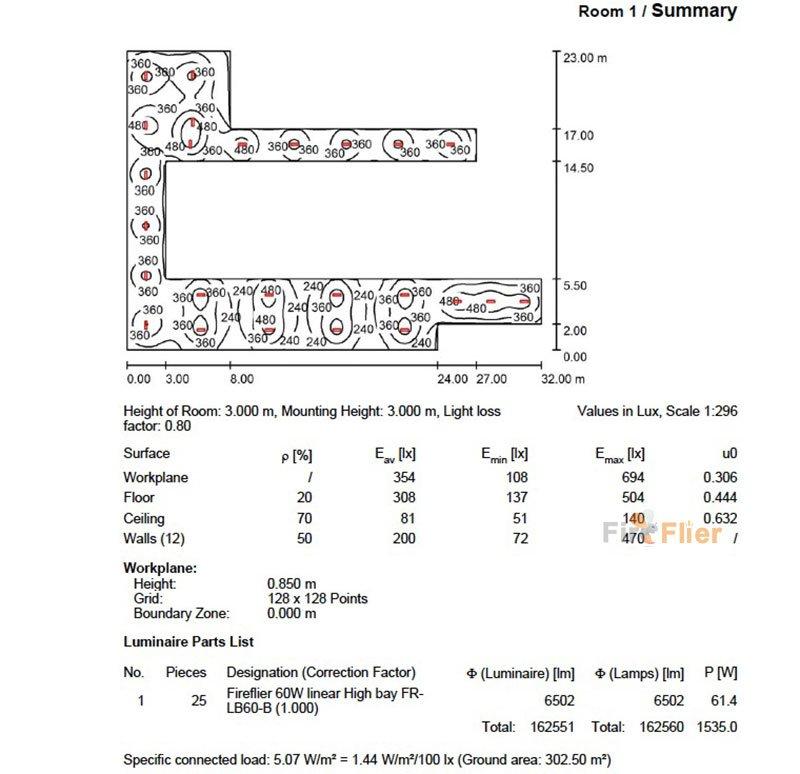 linear-low-bay-dialux-test