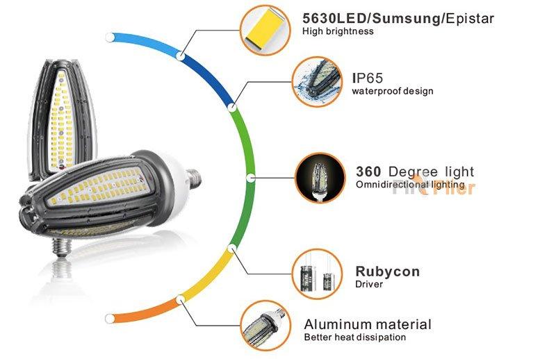 Detalle de bombilla LED de maíz IP65