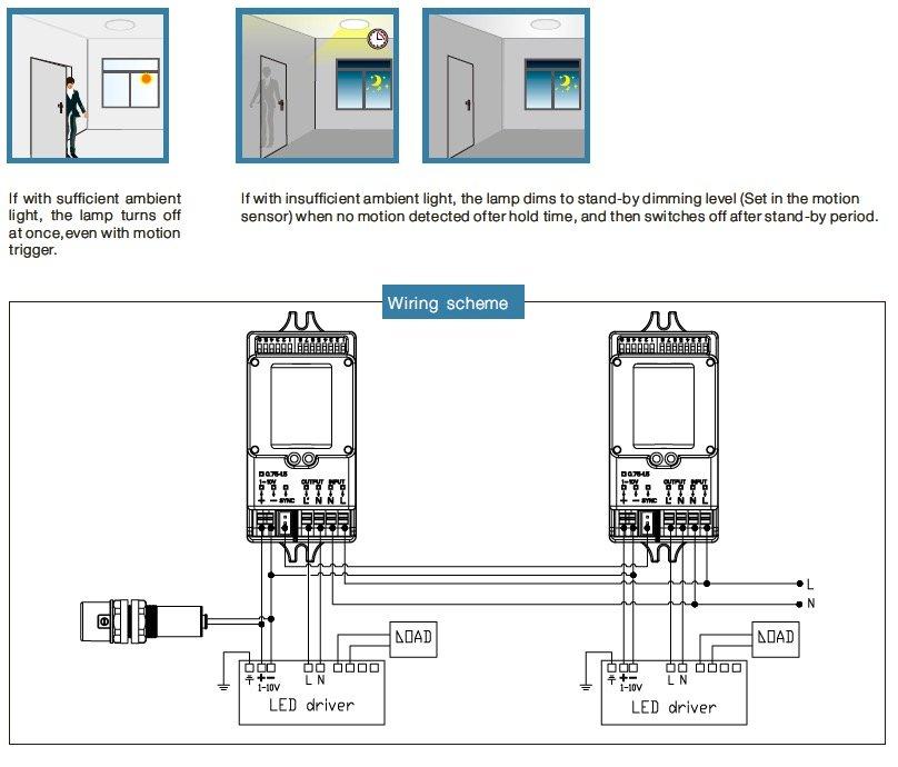 sensor de microondas led