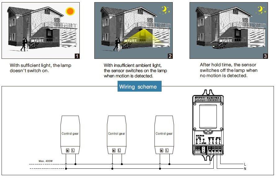 función de encendido y apagado del sensor de atenuación