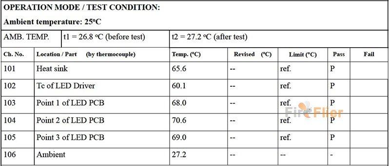 prueba térmica para lámpara led ufo de gran altura
