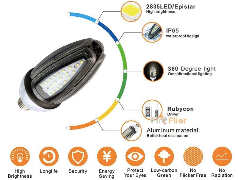 Características de la luz de maíz LED de 10W.