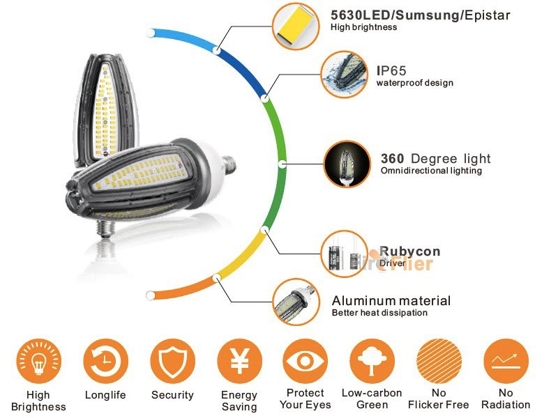 Características de la bombilla de maíz LED IP65
