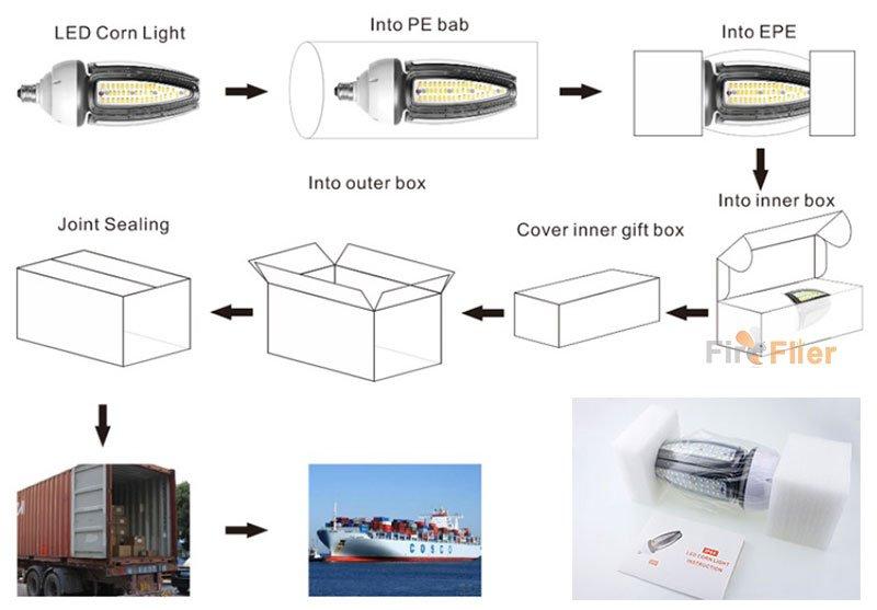 Paquete de producto de bombilla LED de maíz IP65
