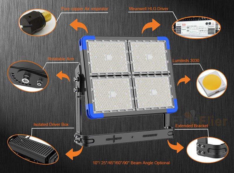Características de las luces LED para estadios
