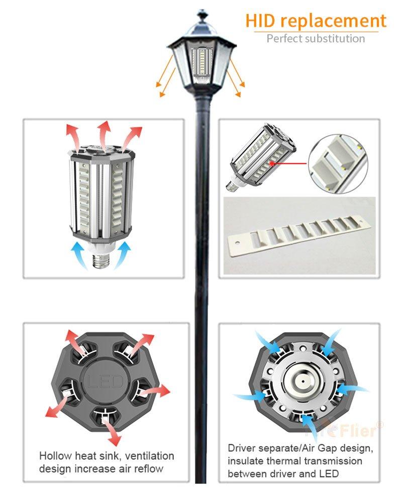 LED-Gartenbirne Nachrüstung