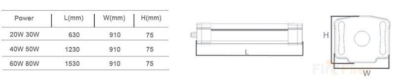 Dimensión del accesorio LED Vapor Tight