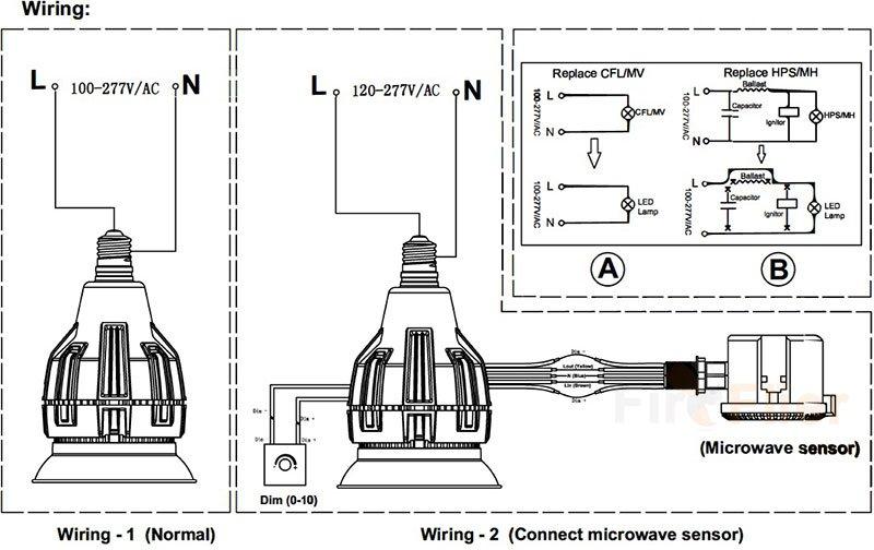 Installation der E39 E40 LED Hochregallampe