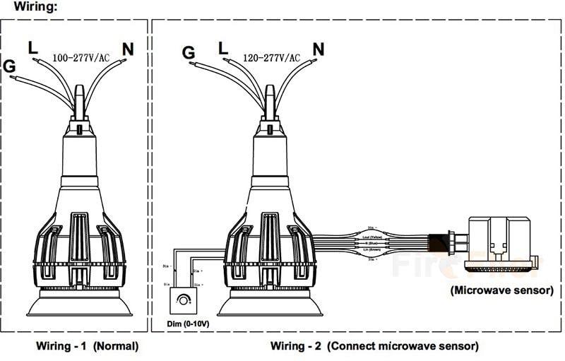 Installation der Haken-LED-Hochregallampe