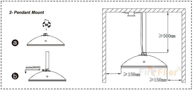 Lebensmittelverarbeitung High Bay Lampe 100W Rohr Installation: