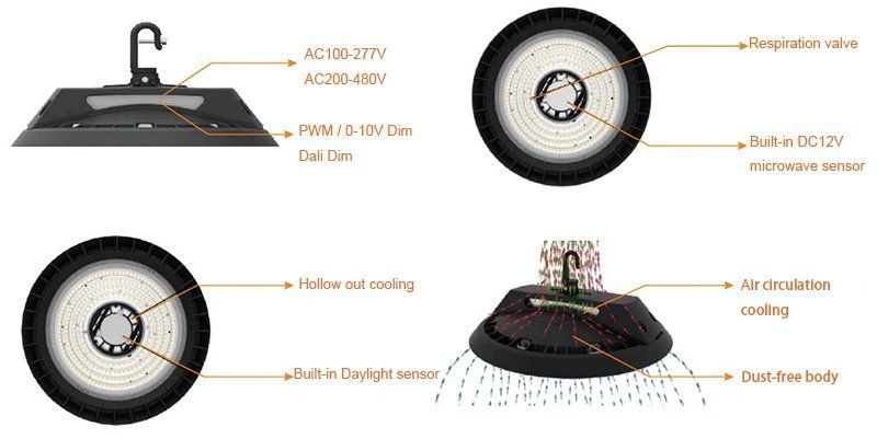 Crown UFO LED características de la bahía alta