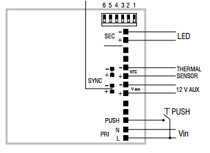 FIREFLIER-Beleuchtung-Technische-Informationen-Dimmoptionen-Push-Dim