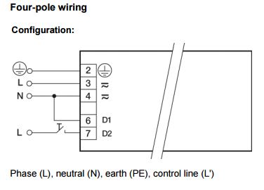 FIREFLIER-Beleuchtung-Technische-Informationen-Dimmoptionen-Schalter-Dim-1