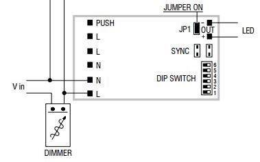 Technische Informationen zur Fireflier-Beleuchtung Dimmoptionen Phasendimmen