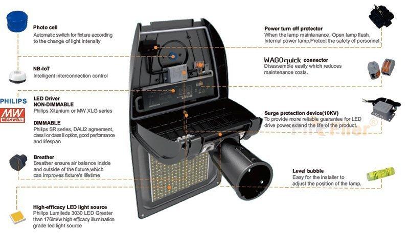 Características de la farola LED