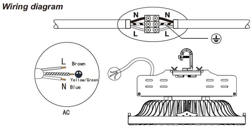 مخطط الأسلاك من ضوء LED مستودع