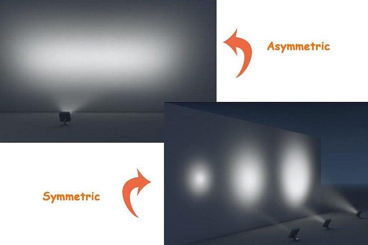 Éclairage de zone asymétrique