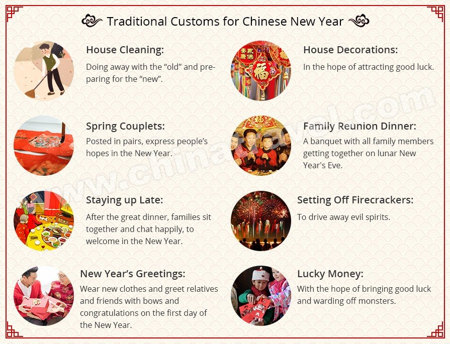 costumbres del año nuevo chino