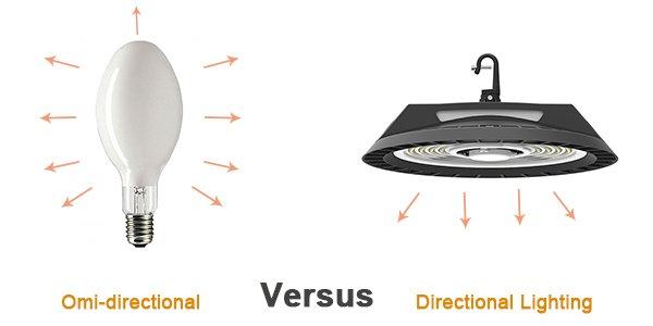 METAL HALIDE světlo vs LED