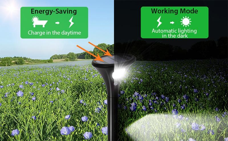 mode de fonctionnement de la lampe de voie solaire
