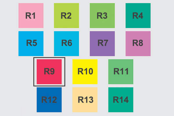 Valeur LED R9