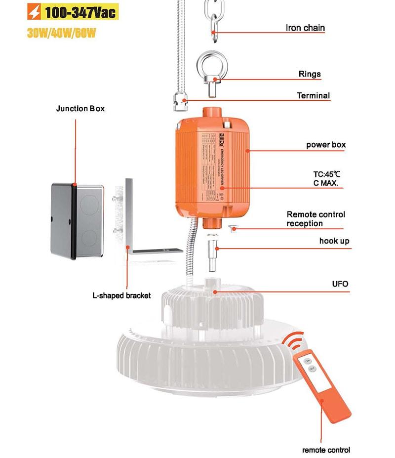 Merkmal der Notfall-UFO-LED Hochregal