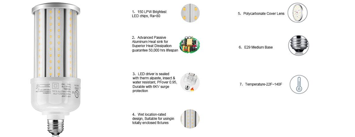 Funkce LED žárovky