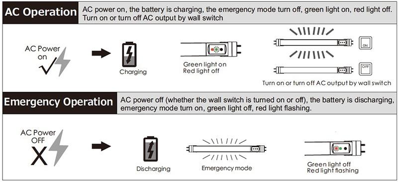 Betrieb der Not-LED-Röhre