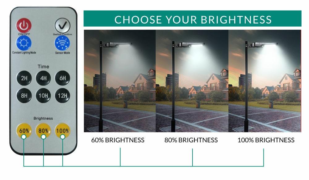 Réverbère solaire à télécommande réglable en luminosité