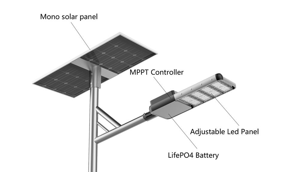 sluneční pouliční lampa podrobnosti