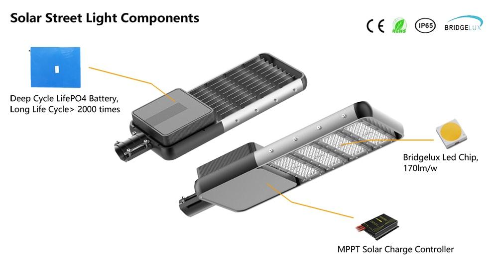 funkce solárního pouličního osvětlení