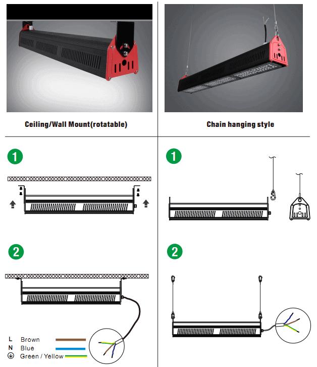 Installation von LED-Lagergangbeleuchtung